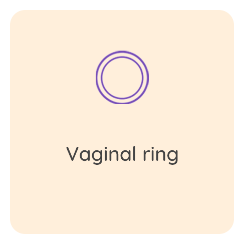 Contraception - vaginal ring